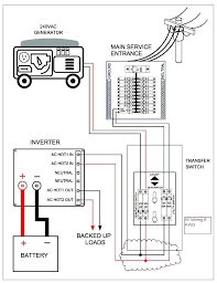 home backup generator wiring diagram whole house hooking to a into Portable Generator Wiring Diagram at Generator Inlet Box Wiring Diagram