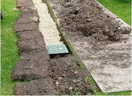 Chicago Yard Drainage Systems And French DrainsDrainage In Backyard