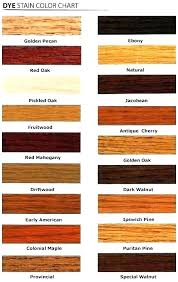Water Based Stain Colors Water Based Stain Sc 35 Color Chart