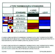 i notice that some thermocouples have a different color code contact us