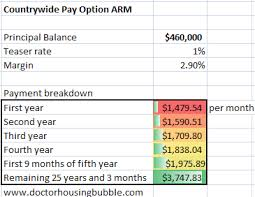 Arm Amortization Schedule Option Arms For Dummies Why 4 5 Percent Mortgages Rates