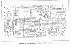 need simple to read wireing diagram for 1976 harley davidson Harley Davidson Wiring Diagram Harley Davidson Wiring Diagram #92 harley davidson wiring diagrams free