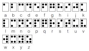 Ebae Braille Chart Braille