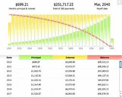 Image Of A Mortgage Loan Amortization Schedule Installment