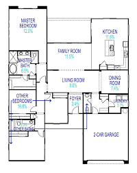 Small Bedroom Size In Feet Home Design