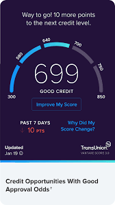 But the good news is that the approval requirements typically aren't as stringent as with major credit cards, so you may be able to qualify for one even if your it is possible to build a credit history without even applying for a credit card of your own. Wallethub Free Credit Scores Reports Credit Improvement