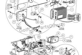 wiring diagram for 1998 club car golf cart the wiring diagram 1998 club car golf cart wiring diagram photo album wire diagram wiring diagram