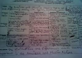 college essay generator post modern essay generator custom paper writing help