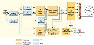 wiring diagram indoor ac daikin wiring image panasonic split system air conditioner wiring diagram wiring diagram on wiring diagram indoor ac daikin