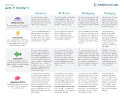acts of kindness guides turnitin com acts of kindness
