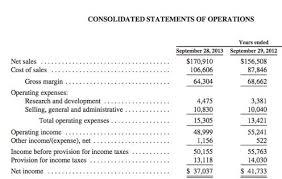 Financial Accounting Advisory Companies Mbj