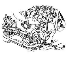 pontiac power steering lines diagram cars trucks questions where can i get a diagram of power steering lines steering