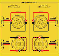 4 ohm dual voice coil wiring diagram beamteam co dual 4 ohm to 1 ohm subwoofer speaker & amp wiring diagrams, 4 ohm dual voice coil wiring diagram