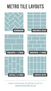 Wall Tiles For Kitchen 17 Best Ideas About Kitchen Wall Tiles On Pinterest Tile Ideas