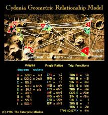 Resultado de imagen para cydonia number 33