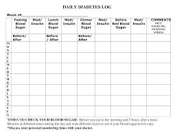 Diet Log Sheet Blood Sugar Log Sheet Printable Diabetic Food Sheets Do It Myselfs