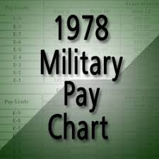 1978 Military Pay Chart