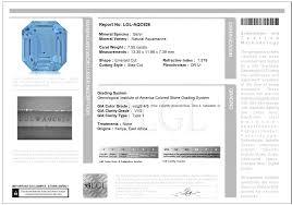 Dichroscope Color Chart Aquamarine Emerald Cut 7 55 Carat Rare Gemstone Company