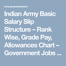 Army Job Pay Chart Indian Army Basic Salary Slip Structure Rank Wise Grade