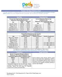 Brauer Holster Reference Chart Heart Beat Chart Baby Bedowntowndaytona Com