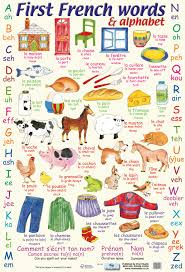 French Words Alphabet Poster By Chart Media Chart Media