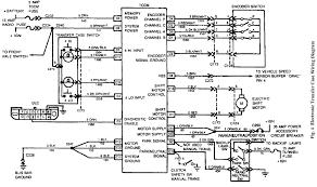 wiring diagram 2000 chevrolet blazer wiring schematic 2001 chevy 2002 chevy blazer stereo wiring diagram at 2001 Chevrolet Trailblazer Wiring Diagram