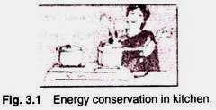 essay on energy conservation top essays energy management energy conservation in kitchen