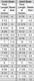 17 Unbiased Ice Skate Conversion Chart
