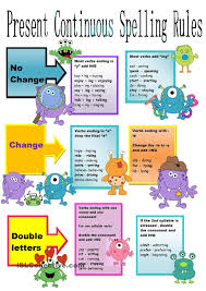 Present Continuous Spelling Rules Chart Free Esl