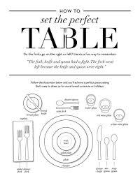 Diagram Dinner Table Setting Diagram Table Setting Diagram