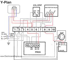 stunning honeywell 2 port valve wiring diagram contemporary for 3 with motorised