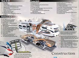 keystone montana fifth wheel construction jpg 7 blade trailer plug wiring diagram at 5th Wheel Wiring Diagrams