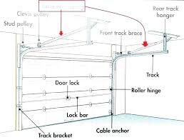 full size of garage door spring tension chart release cardale adjustment springs decorating good looking marvelous