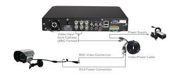 wiring diagram for cctv system security camera wiring diagram at Camera Wiring Diagram