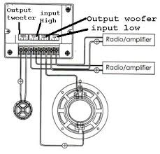 component speaker wiring heres what the diagram shows however see how theres inputs for both high and low what am i supposed to do parallel wire like taudio suggested