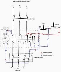 furnas contactor wiring diagram furnas image furnas contactor wiring diagram furnas image wiring diagram