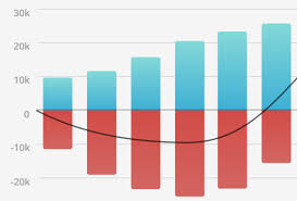 Chart Js Stacked Area Chartjs V2 0 Stacked Bar Chart Stack Overflow
