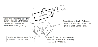 micro switch wiring ewiring ansul micro switch wiring diagram nilza 2 way dimmer wiring diagram images