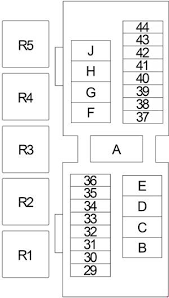 2001 Nissan Pathfinder Fuse Diagram 2001 Nissan Frontier Fuse Box Diagram