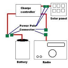 solar panel wiring diagram jpg fender jaguar bass wiring diagram jodebal com 300 x 300
