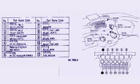 2002 4runner Fuse Box Diagram Toyota Tacoma Fuse Box Diagram