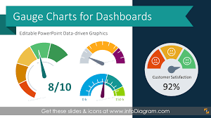 Kpi Chart Template 20 Gauge Charts For Kpi Dashboards In Modern Style