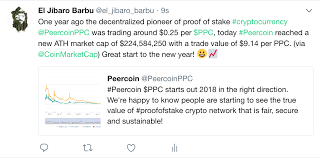 Wall Observer The Ppc Price Speculation Thread Trading
