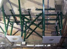 unistrut equipment support