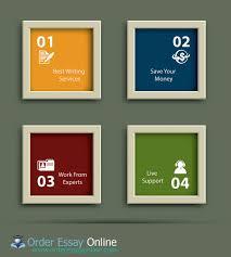 Essay Order Online Cheap Dissertation Service