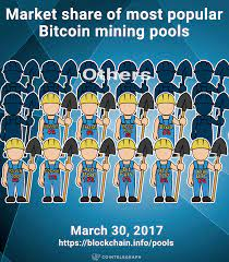 Bitcoin can be mined for a 2% fee, while zec is mined for free. Bitcoin Mining In 2017 How To Remain Profitable In Challenging Environment