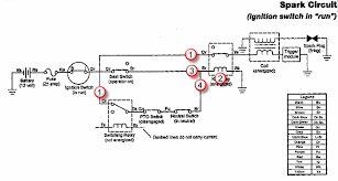 wheel horse wiring diagram wheel image wiring diagram 1991 1997 520h demystification question wheel horse electrical on wheel horse wiring diagram