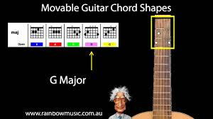 Movable Guitar Chords Chart Movable Guitar Chords How Chords Move Up Down The Guitar Neck