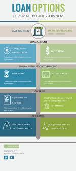 Comparison Infographic Template Infographic Design Visme Introduces 20 New Comparison Infographic