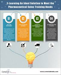 elearning to meet the s training needs of pharmaceutical firms elearning to meet the s training needs of pharmaceutical firms an infographic